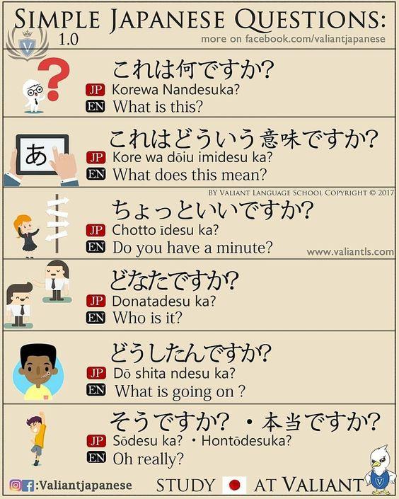 Kumpulan Kosakata Bahasa Jepang Sehari Hari Dasar Update