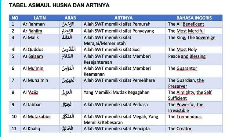 99 Arti Asmaul Husna Bahasa Indonesia Dan Artinya Latin Arab Inggris Penulis Cilik