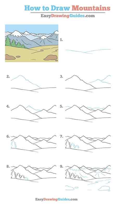 Cara Menggambar Gunung Dan Pemandangan Alam Dengan Air