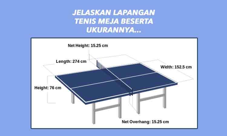 Jelaskan Lapangan Tenis Meja Beserta Ukurannya Penulis Cilik