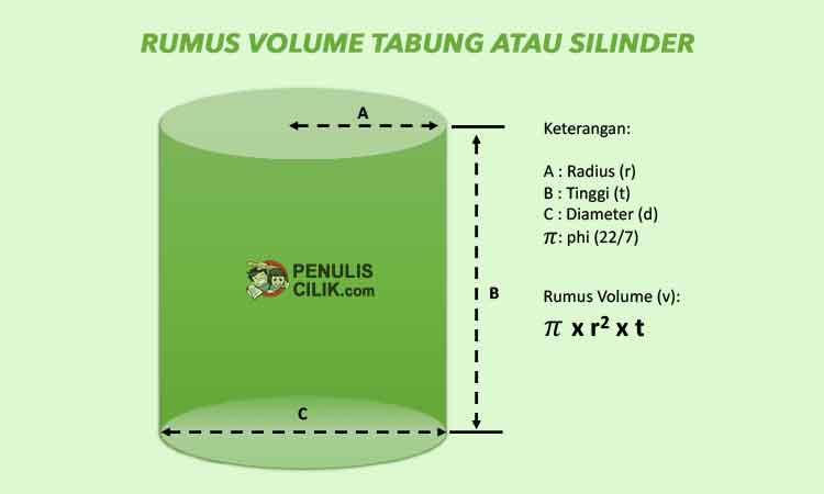 Rumus volume tabung atau silinder (Contoh Soal) - Penulis ...