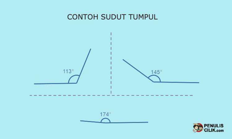 Contoh benda sudut tumpul - Penulis Cilik